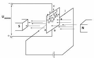 Как проверить датчик холла на ваз