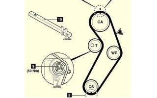 Замена ремня грм рено логан 1 4