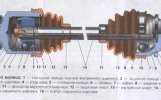 Ваз 2110 замена наружного шруса