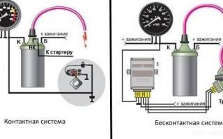 Как подключить тахометр на ваз 2101